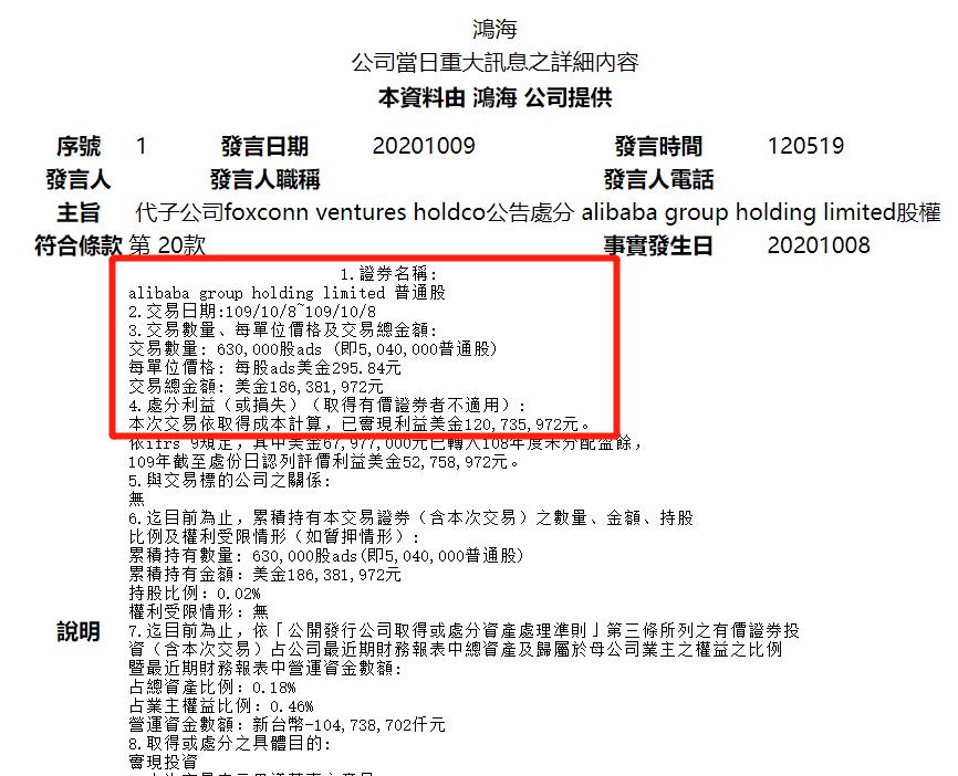 蚂蚁金服上市在即,郭台铭清仓阿里巴巴,月内套现30亿港元